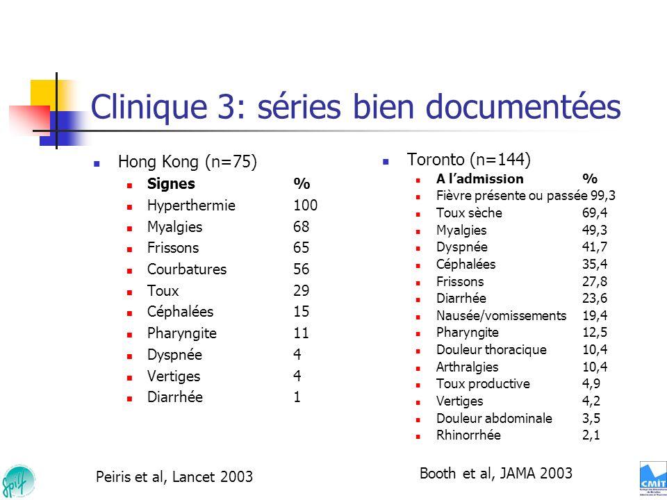 Clinique 3: séries bien documentées