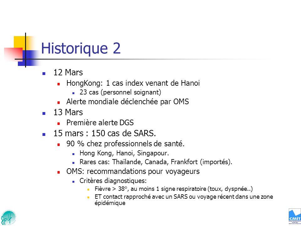 Historique 2 12 Mars 13 Mars 15 mars : 150 cas de SARS.