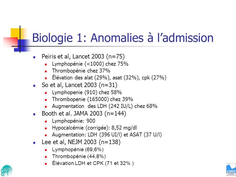 Biologie 1: Anomalies à l'admission