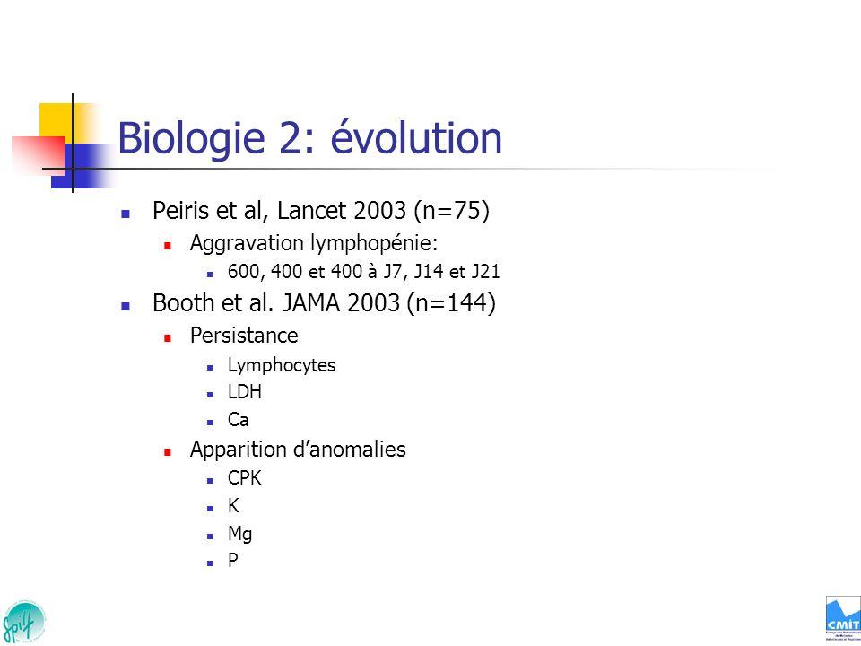 Biologie 2: évolution Peiris et al, Lancet 2003 (n=75)