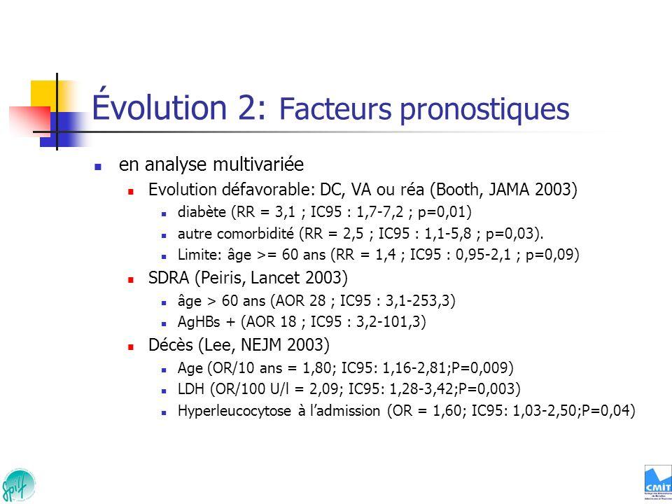 Évolution 2: Facteurs pronostiques