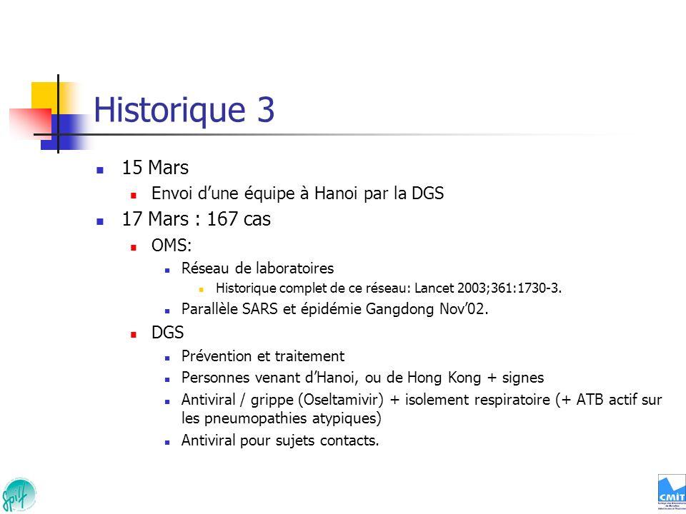 Historique 3 15 Mars 17 Mars : 167 cas