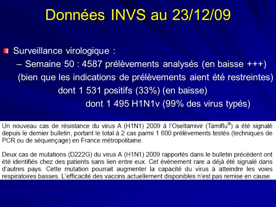 Données INVS au 23/12/09 Surveillance virologique :