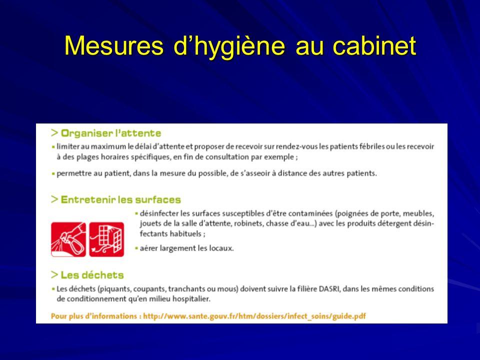 Mesures d'hygiène au cabinet