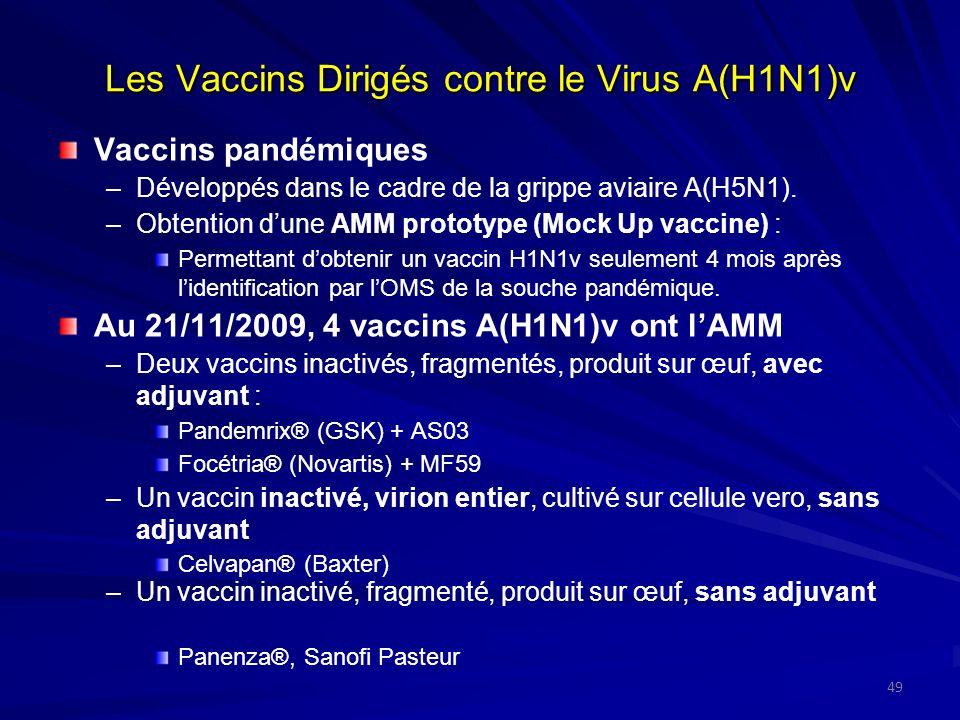 Les Vaccins Dirigés contre le Virus A(H1N1)v