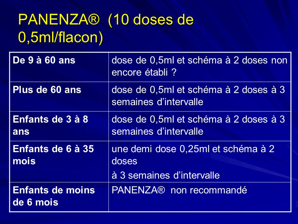 PANENZA® (10 doses de 0,5ml/flacon)
