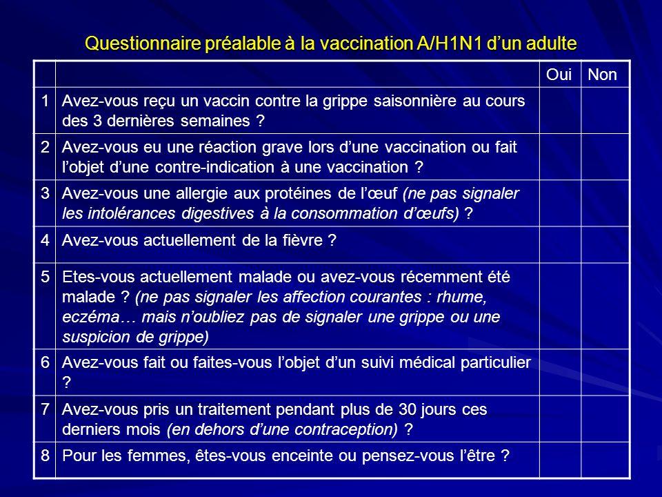 Questionnaire préalable à la vaccination A/H1N1 d'un adulte