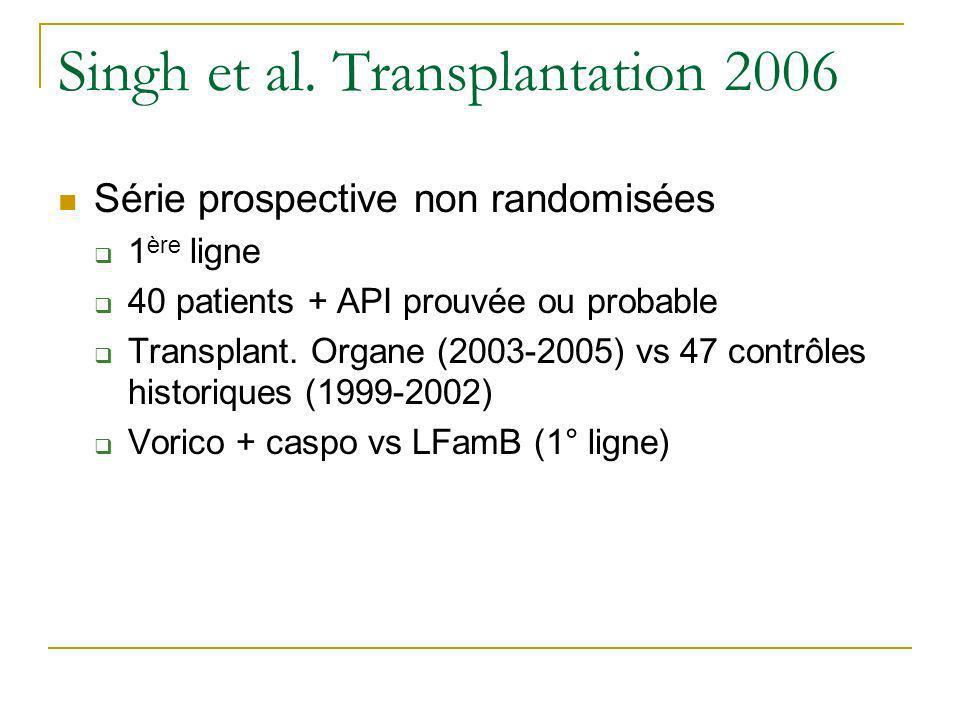 Singh et al. Transplantation 2006