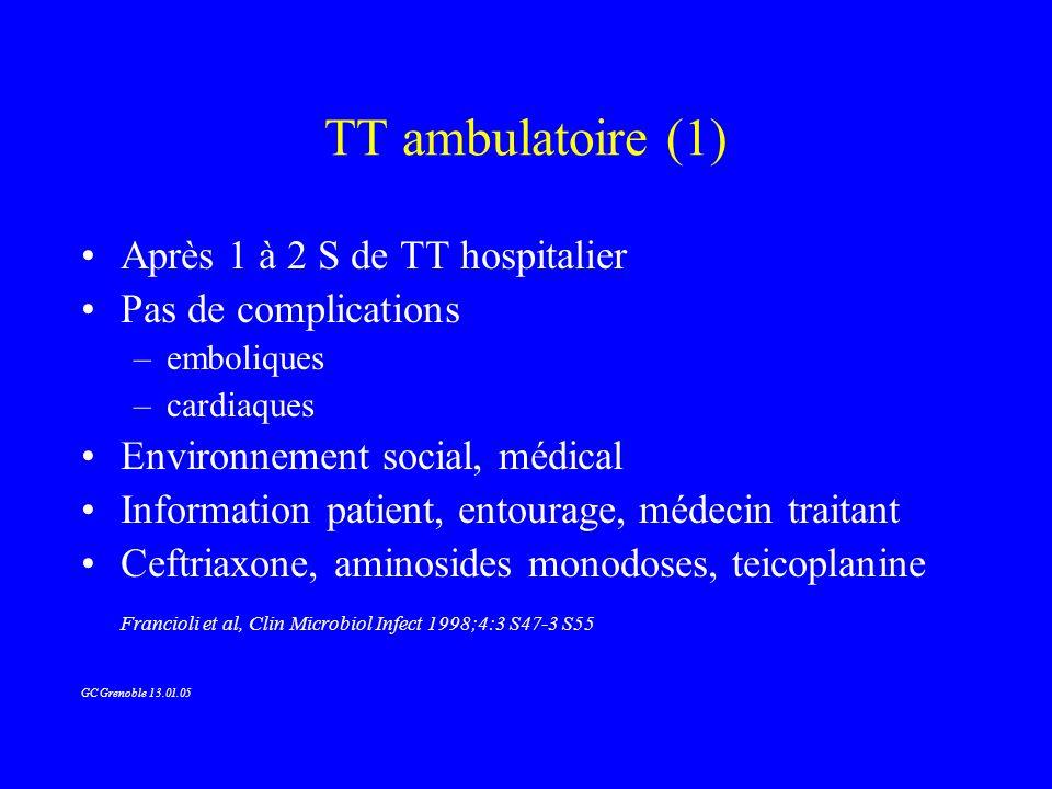 TT ambulatoire (1) Après 1 à 2 S de TT hospitalier