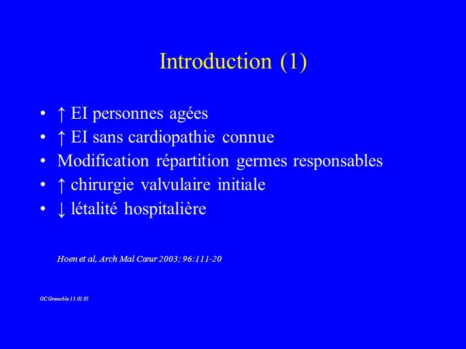 Introduction (1) ↑ EI personnes agées ↑ EI sans cardiopathie connue