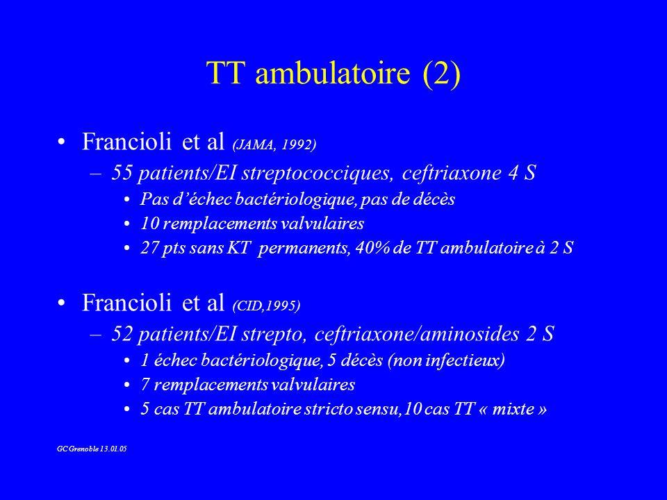 TT ambulatoire (2) Francioli et al (JAMA, 1992)