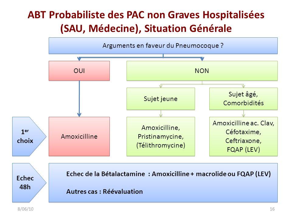 ABT Probabiliste des PAC non Graves Hospitalisées (SAU, Médecine), Situation Générale