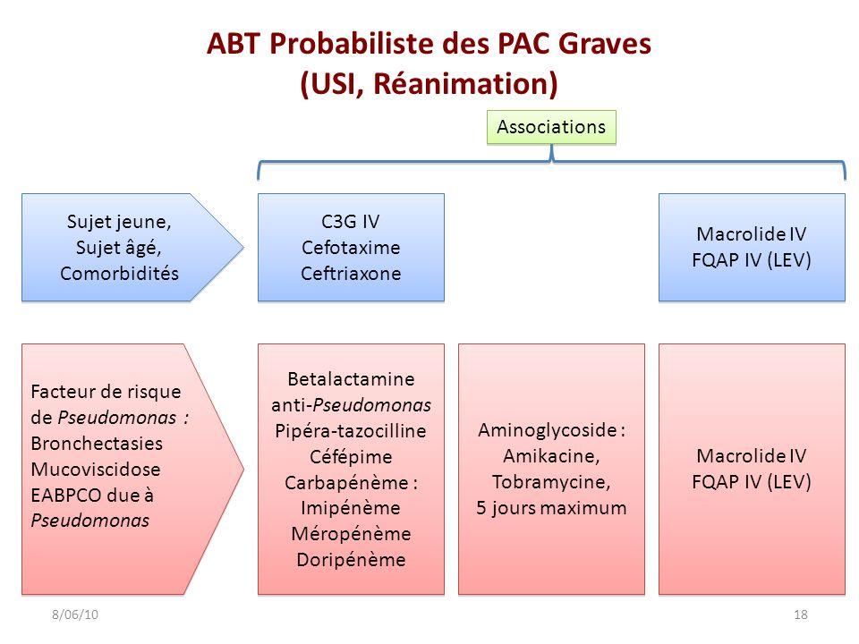 ABT Probabiliste des PAC Graves (USI, Réanimation)