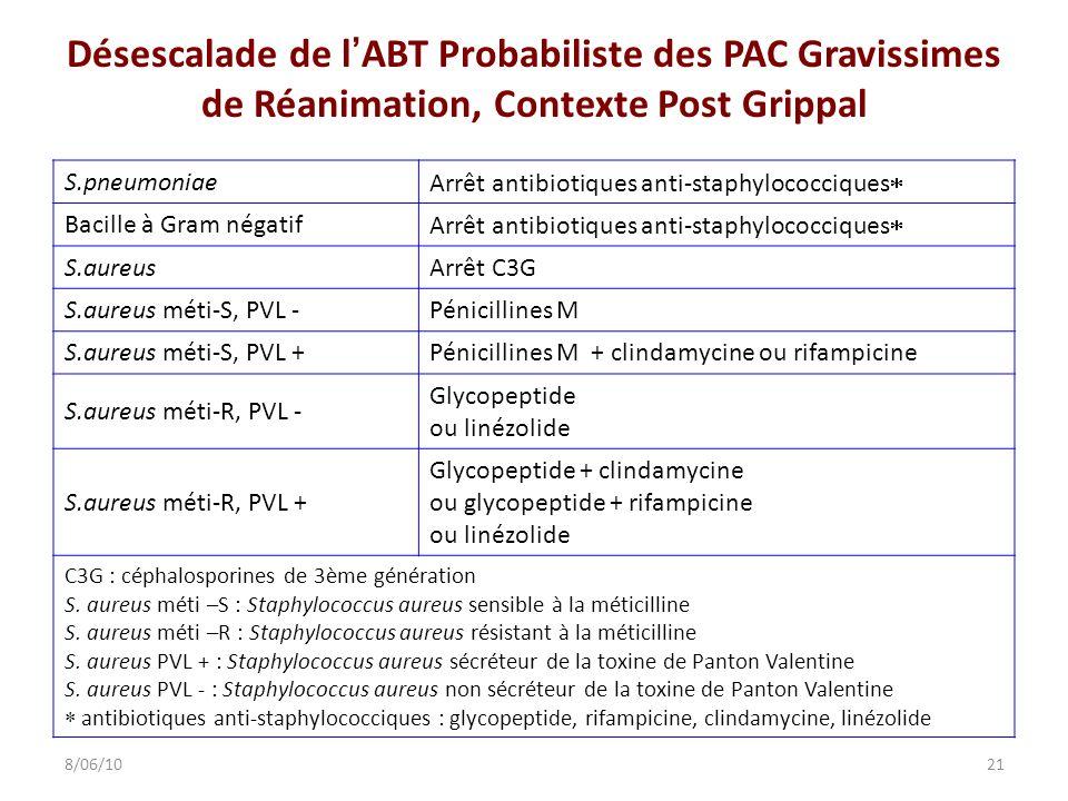 Désescalade de l'ABT Probabiliste des PAC Gravissimes de Réanimation, Contexte Post Grippal