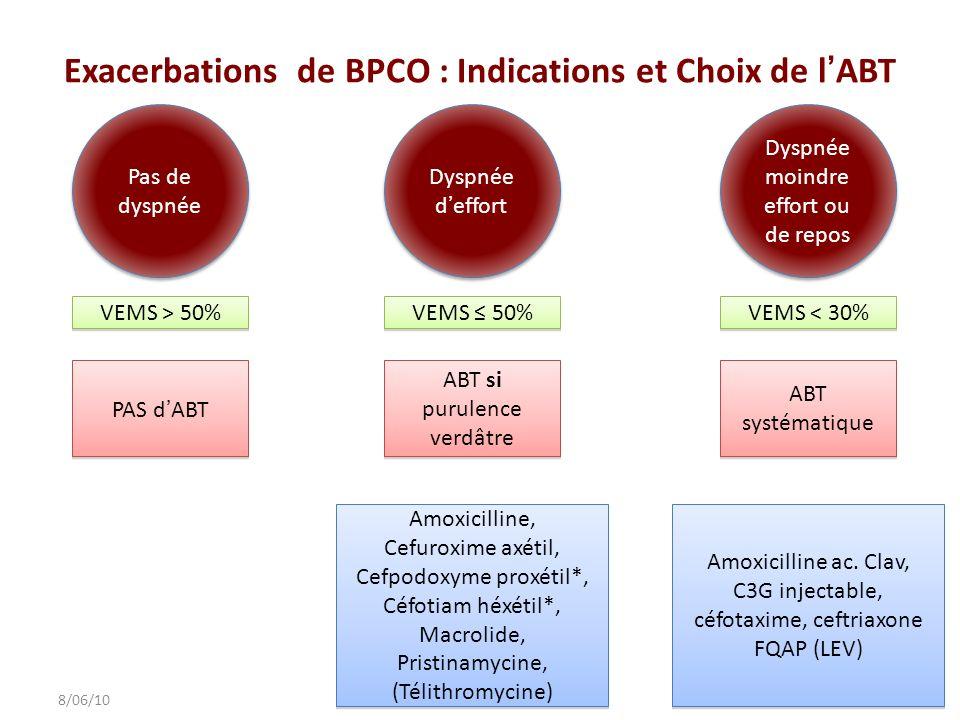 Exacerbations de BPCO : Indications et Choix de l'ABT