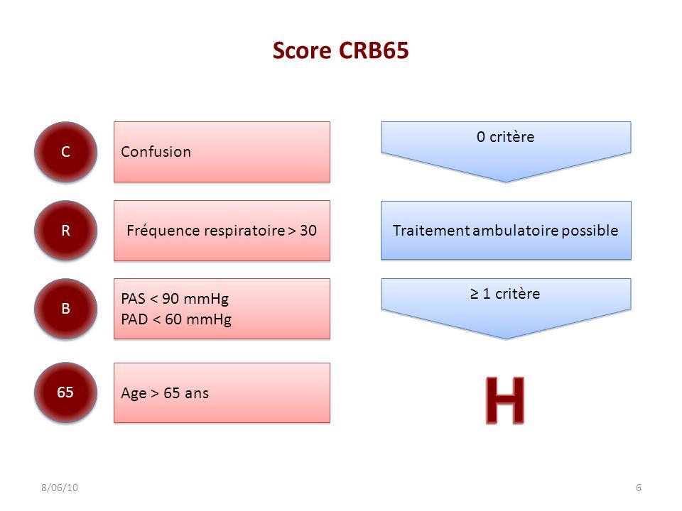 H Score CRB65 C R B 65 Confusion Fréquence respiratoire > 30