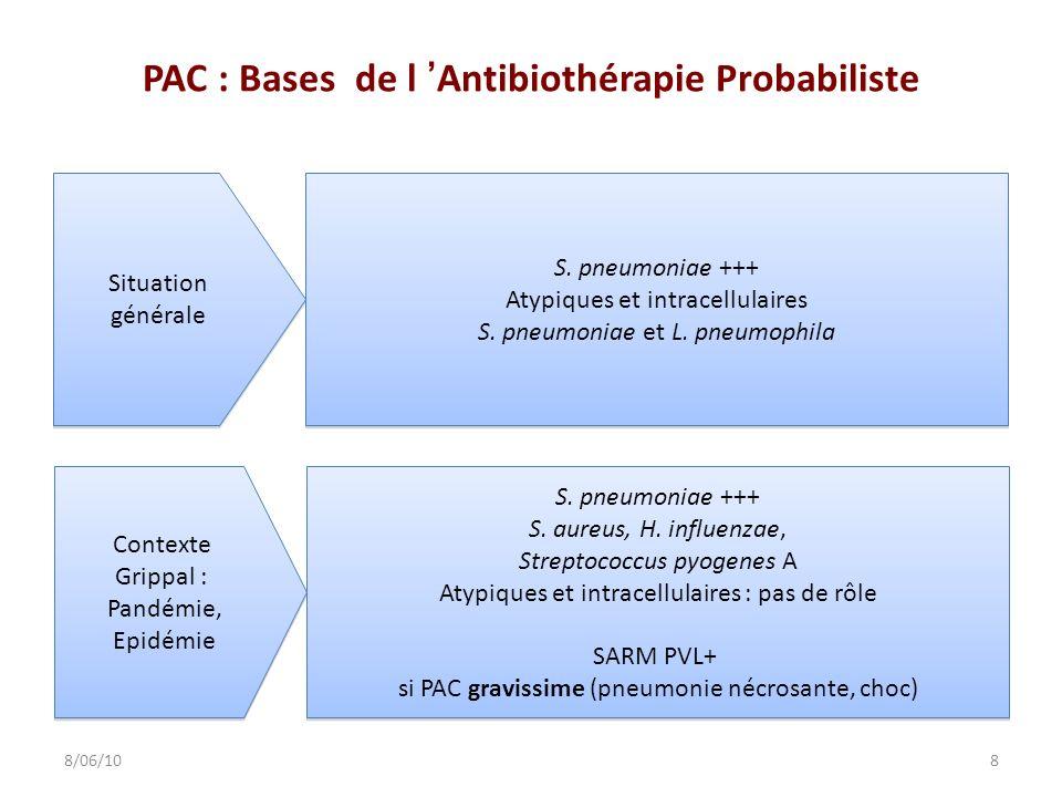 PAC : Bases de l 'Antibiothérapie Probabiliste