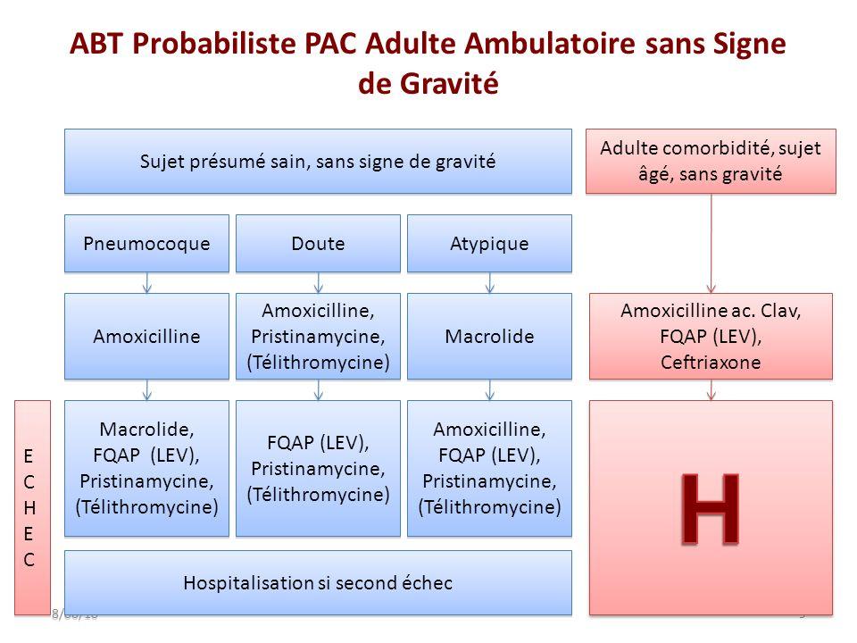 ABT Probabiliste PAC Adulte Ambulatoire sans Signe de Gravité