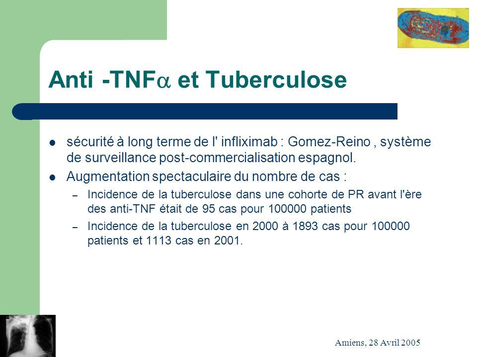 Anti -TNF et Tuberculose