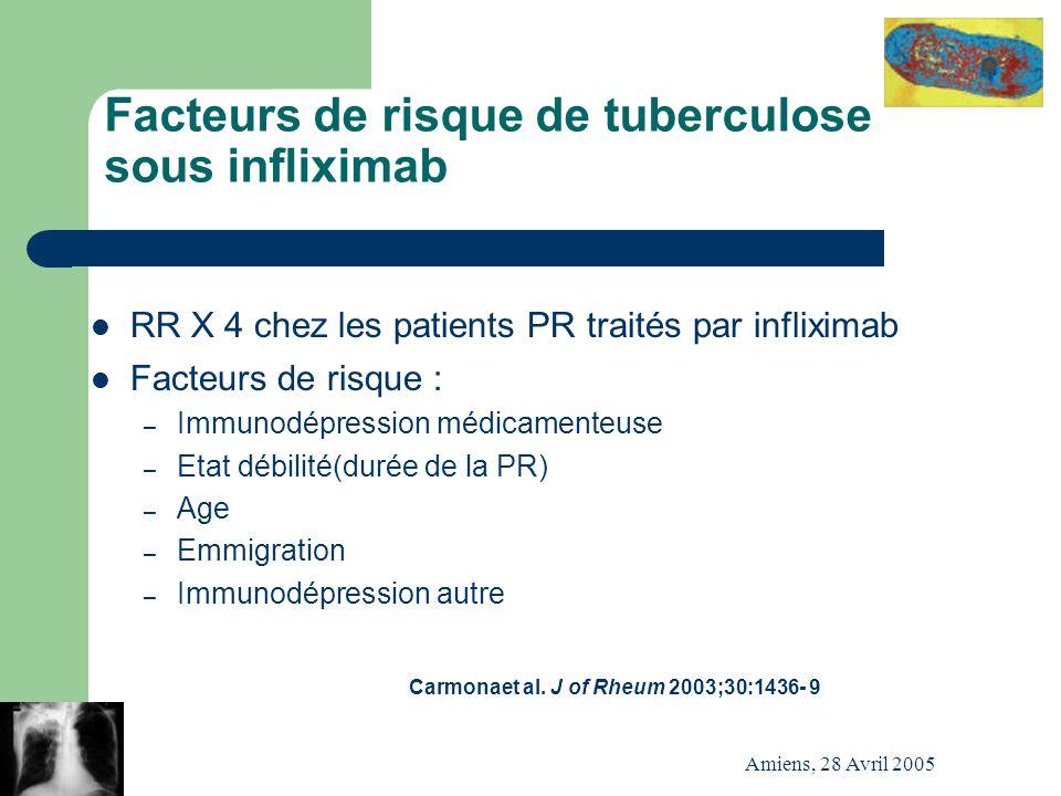 Facteurs de risque de tuberculose sous infliximab
