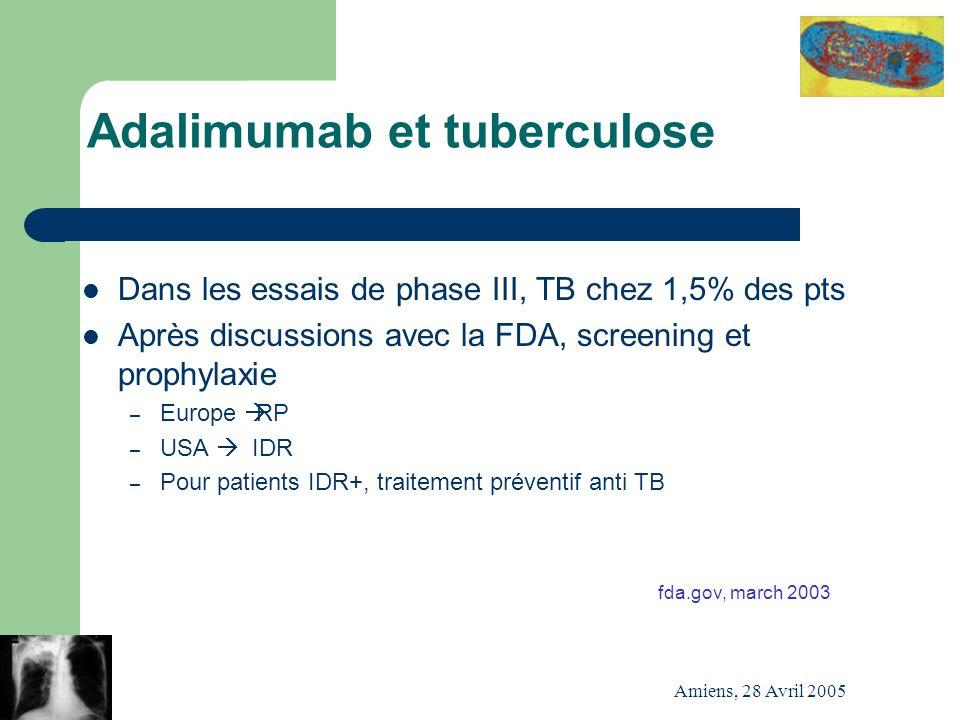 Adalimumab et tuberculose