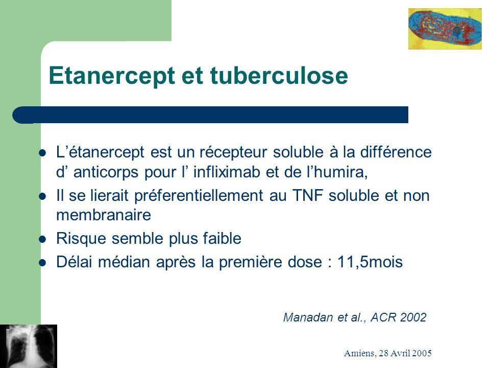 Etanercept et tuberculose
