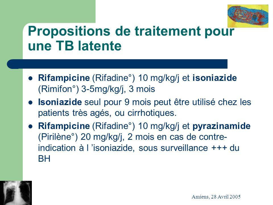 Propositions de traitement pour une TB latente