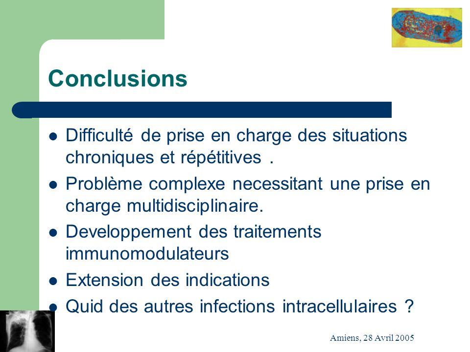 Conclusions Difficulté de prise en charge des situations chroniques et répétitives .
