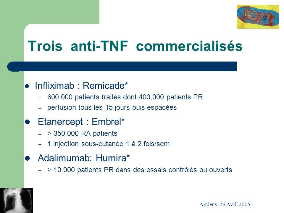 Trois anti-TNF commercialisés