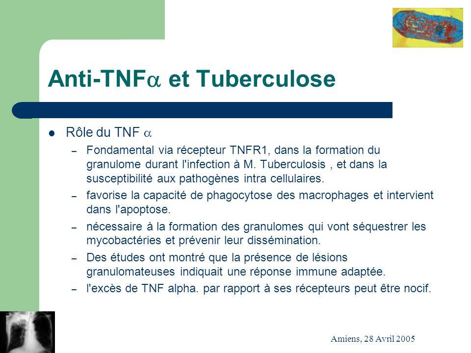 Anti-TNF et Tuberculose