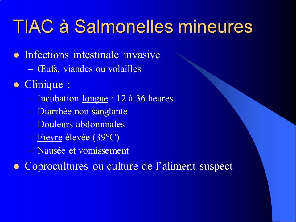 TIAC à Salmonelles mineures