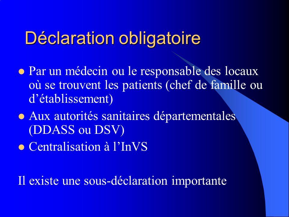 Déclaration obligatoire
