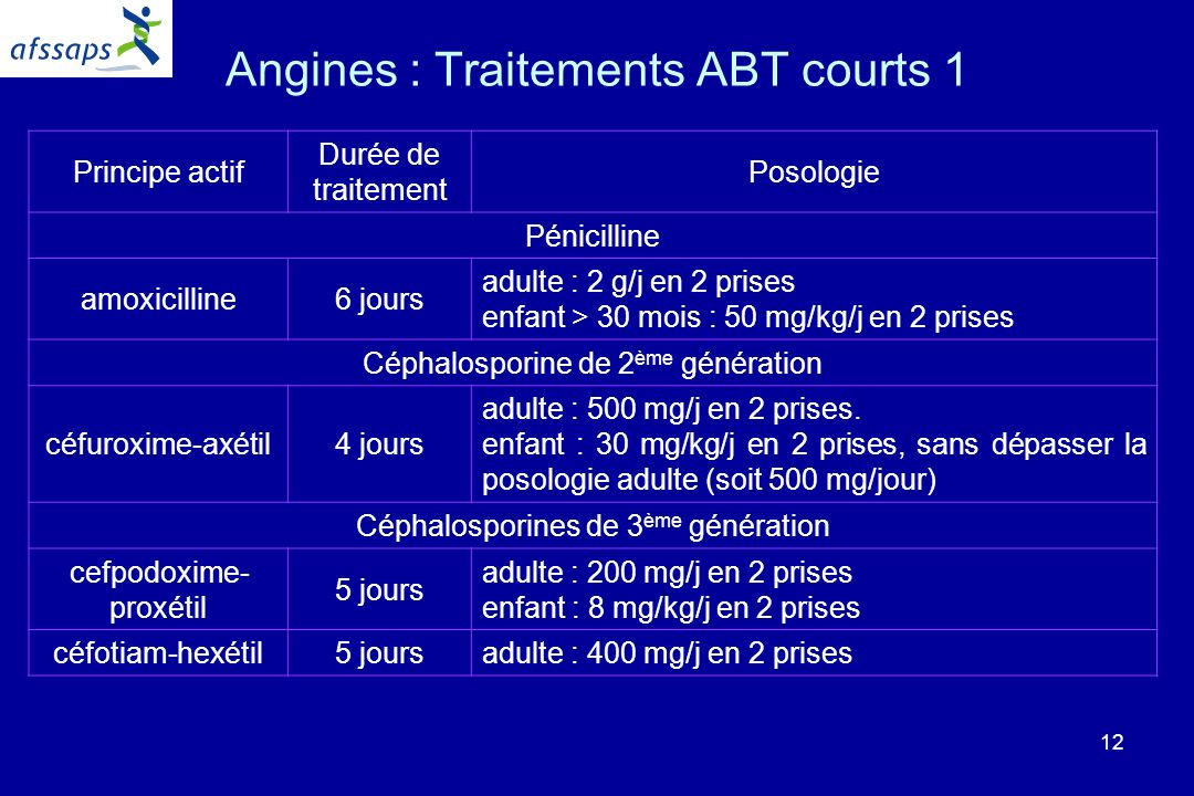 Angines : Traitements ABT courts 1