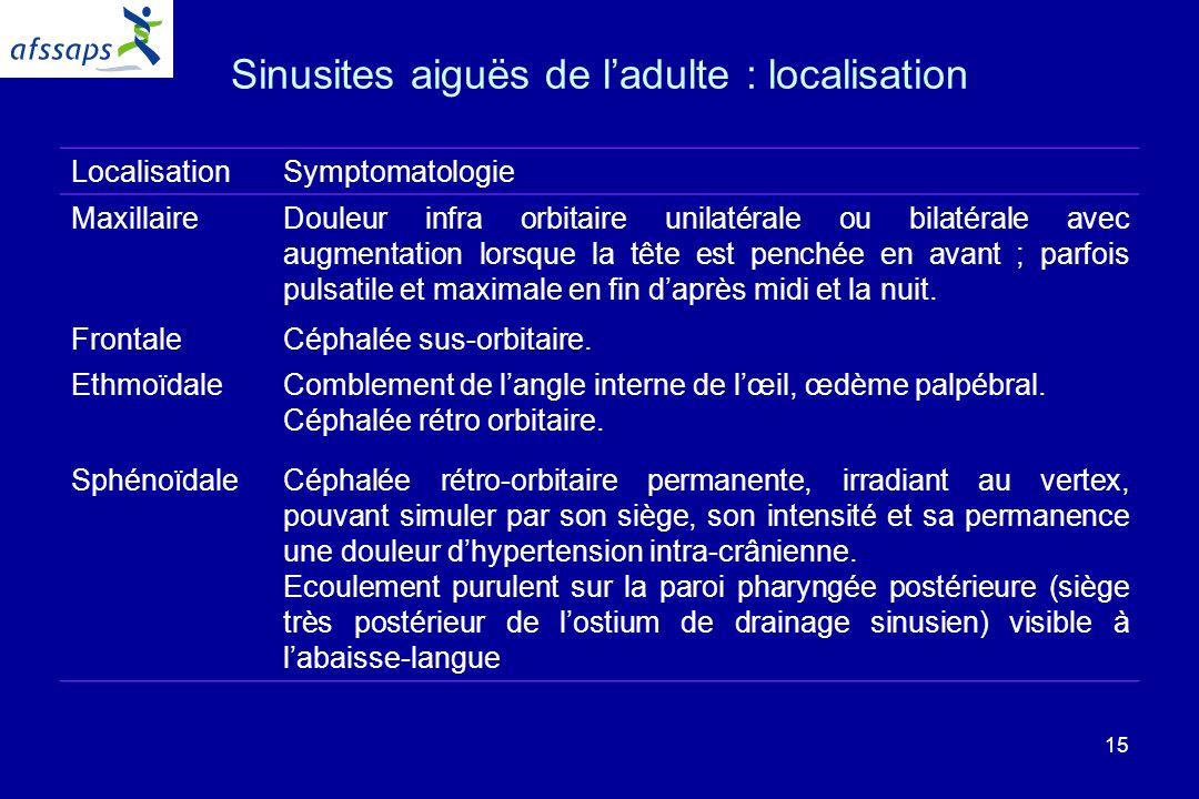 Sinusites aiguës de l'adulte : localisation