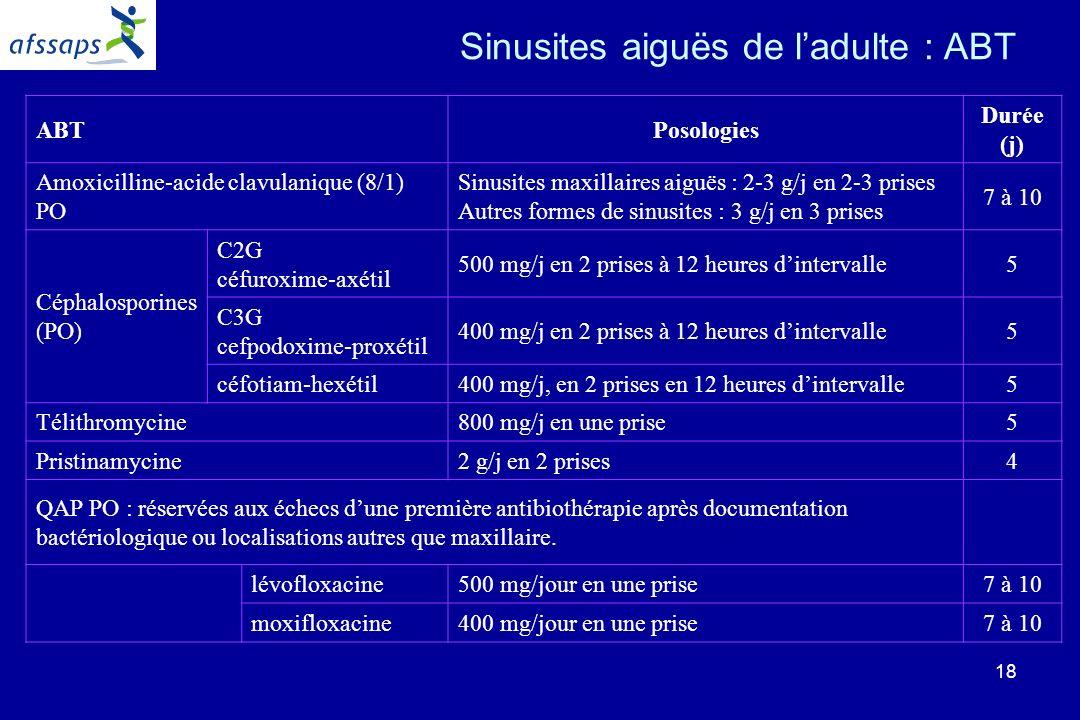 Sinusites aiguës de l'adulte : ABT