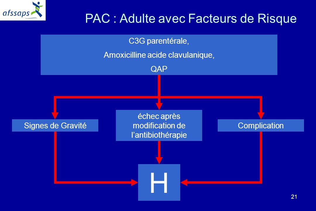 H PAC : Adulte avec Facteurs de Risque C3G parentérale,