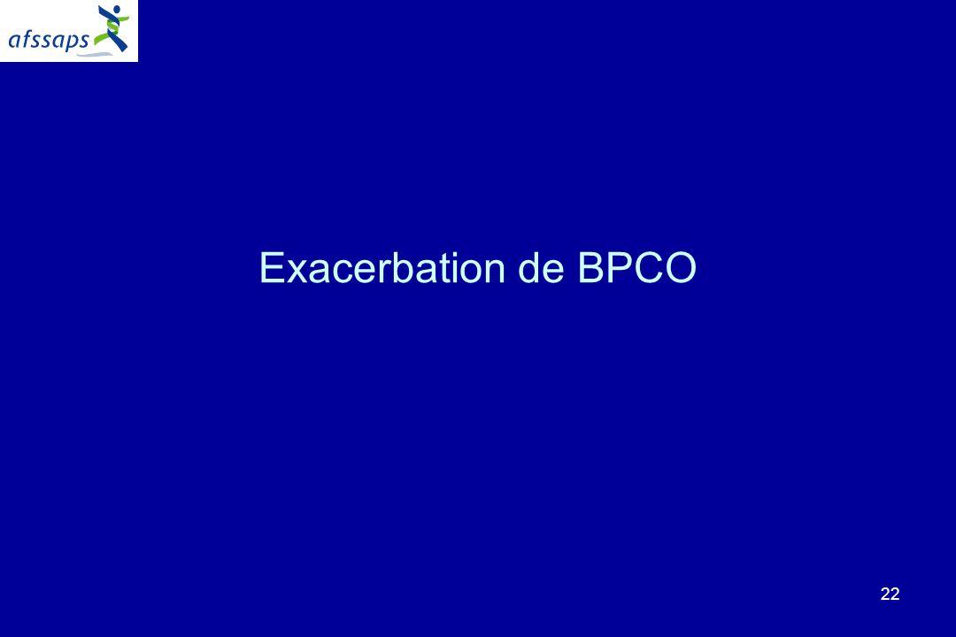 Exacerbation de BPCO
