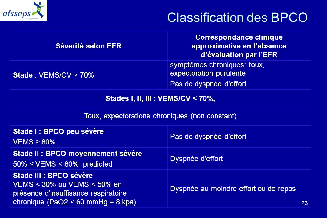 Classification des BPCO