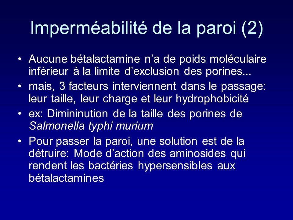Imperméabilité de la paroi (2)