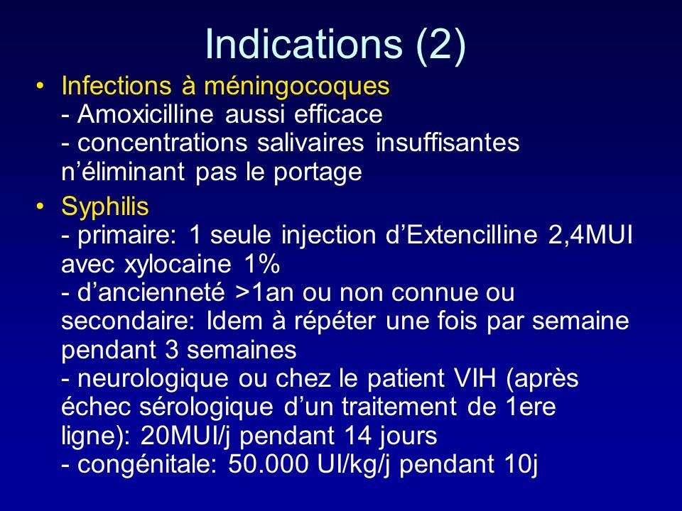 Indications (2) Infections à méningocoques - Amoxicilline aussi efficace - concentrations salivaires insuffisantes n'éliminant pas le portage.