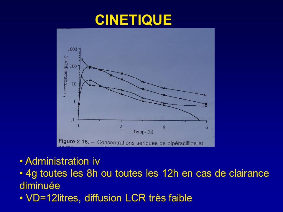 CINETIQUE Administration iv