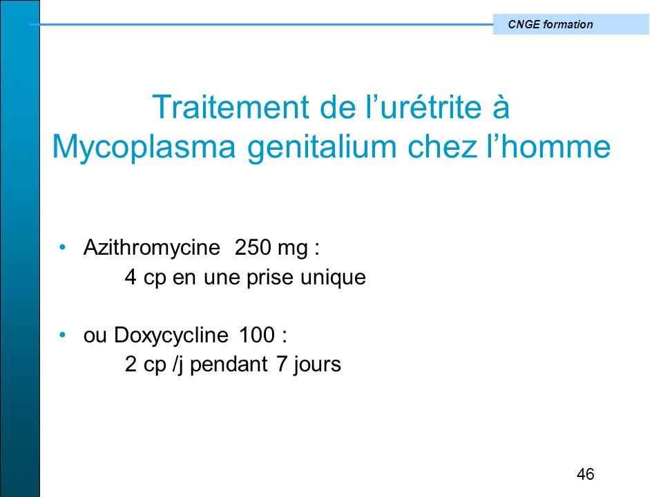 Traitement de l'urétrite à Mycoplasma genitalium chez l'homme