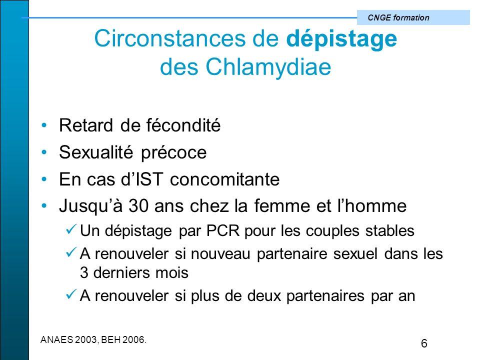 Circonstances de dépistage des Chlamydiae