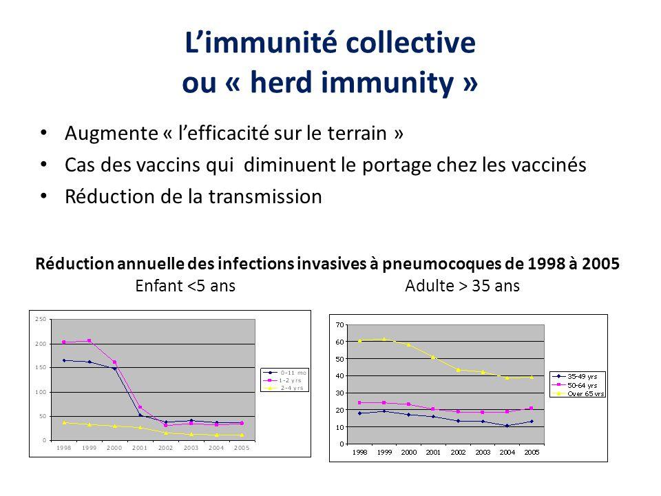L'immunité collective ou « herd immunity »