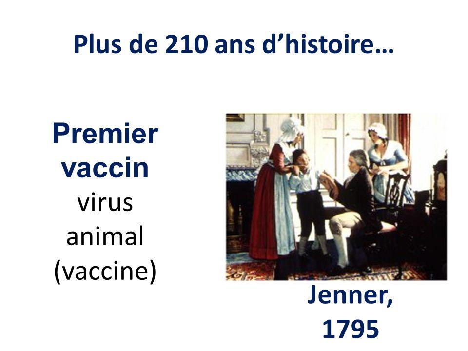 Plus de 210 ans d'histoire…