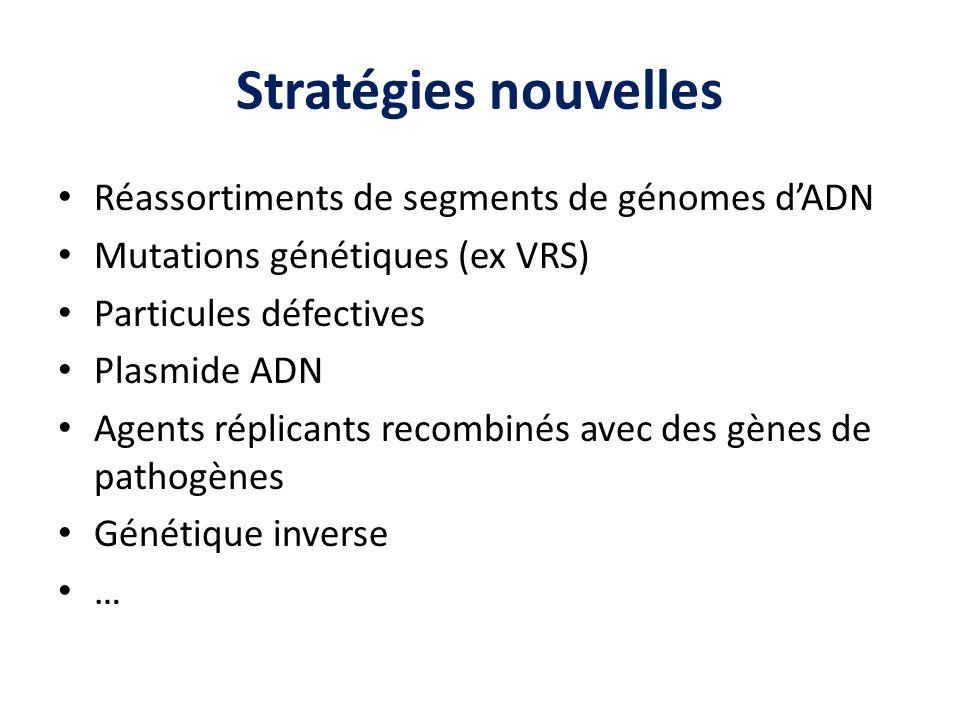 Stratégies nouvelles Réassortiments de segments de génomes d'ADN