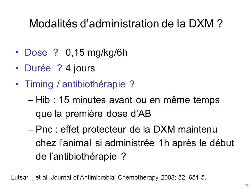 Modalités d'administration de la DXM