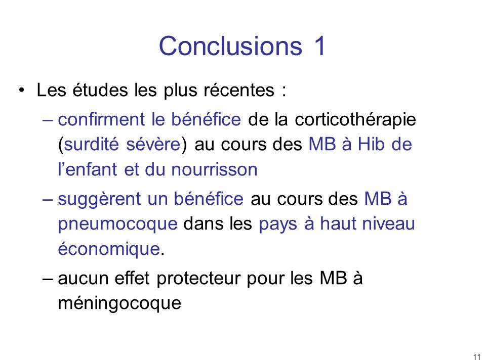 Conclusions 1 Les études les plus récentes :