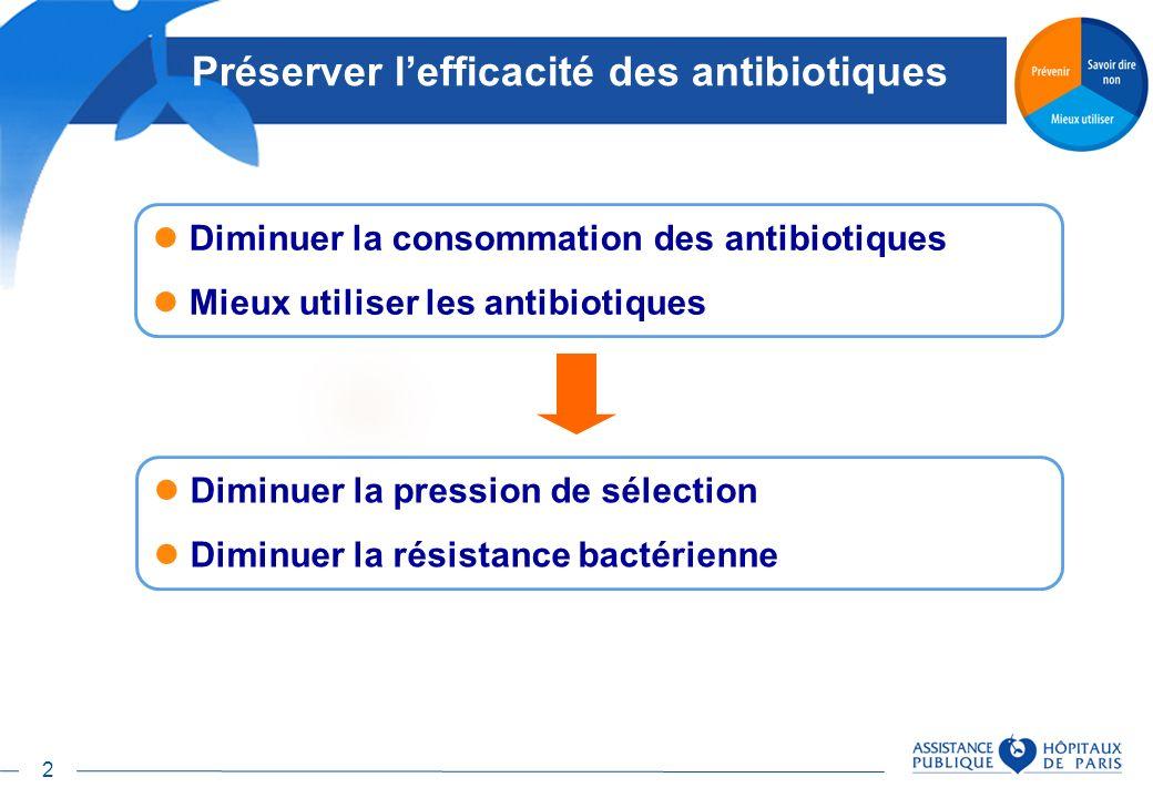 Préserver l'efficacité des antibiotiques