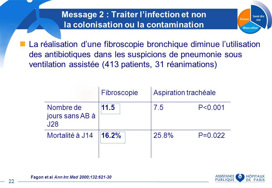 Fagon et al Ann Int Med 2000;132:621-30